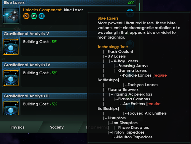 Stellaris Mod Roundup - December '17 - Technology Tree